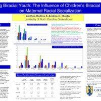 https://www.ncfr.org/sites/default/files/downloads/news/202 - Racially Socializing Biracial Youth Variations by Maternal Race.pdf
