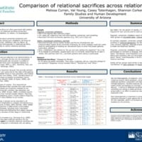 Comparison of Relational Sacrifices Across Various Relationship Stages