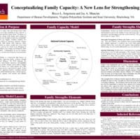 Conceptualizing Family Capacity: A new lens for strengthening families