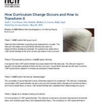 http://images.ncfr.org/webconvert/archive/How_Curriculum_Change_Occurs_and_How_to_Transform_It_NCFR.pdf