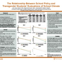 The Relationship Between School Policy and  Transgender Students' Evaluations of School Climate
